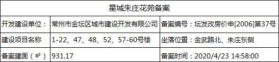 星城朱庄花苑(1-22、47、48、52、57-60号楼)房价备案公示