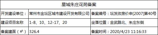 星城朱庄花苑(1-8、10、12-17、20)房价备案公示