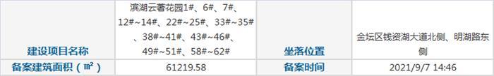 滨湖云著花园(1#、6#、7#、12#~14#、22#~25#、33#~35#、38#~41#、43#)房价首次备案公示